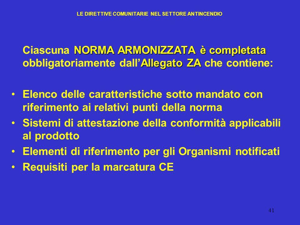 41 LE DIRETTIVE COMUNITARIE NEL SETTORE ANTINCENDIO NORMA ARMONIZZATA è completata Allegato ZA Ciascuna NORMA ARMONIZZATA è completata obbligatoriamen