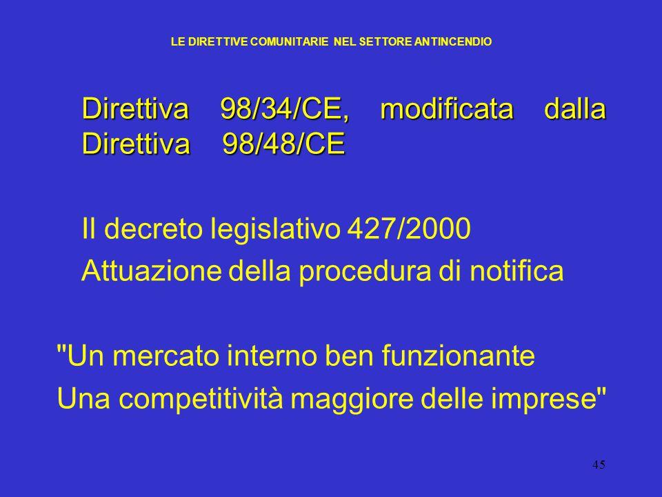 45 LE DIRETTIVE COMUNITARIE NEL SETTORE ANTINCENDIO Direttiva 98/34/CE, modificata dalla Direttiva 98/48/CE Il decreto legislativo 427/2000 Attuazione