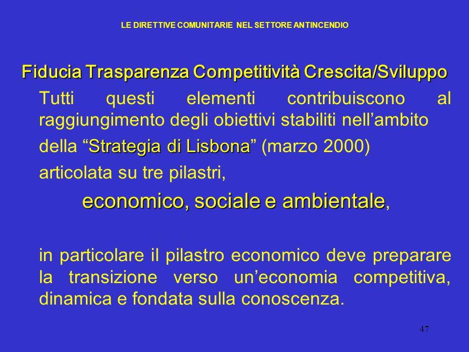 47 LE DIRETTIVE COMUNITARIE NEL SETTORE ANTINCENDIO Fiducia Trasparenza Competitività Crescita/Sviluppo Tutti questi elementi contribuiscono al raggiu