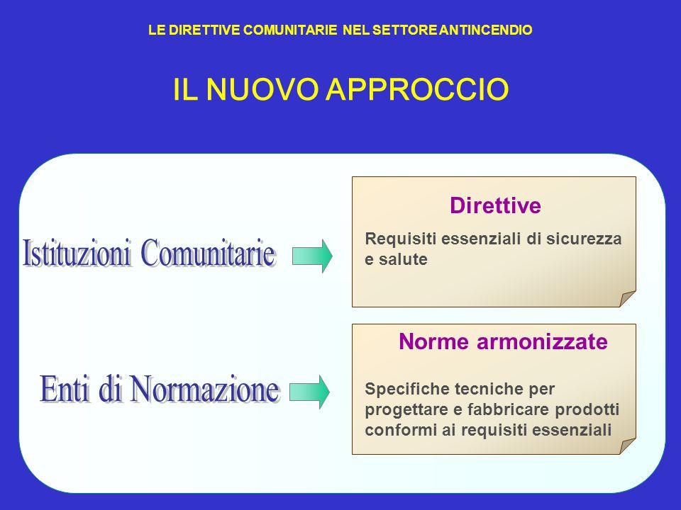 6 LE DIRETTIVE COMUNITARIE NEL SETTORE ANTINCENDIO IL NUOVO APPROCCIO PRINCIPIO BASE LIMITARE L'ARMONIZZAZIONE LEGISLATIVA AI REQUISITI ESSENZIALI DI INTERESSE PUBBLICO: PROTEZIONE DELLA SALUTE E DELLA SICUREZZA DEGLI UTILIZZATORI (CONSUMATORI E LAVORATORI) TUTELA DELL'AMBIENTE