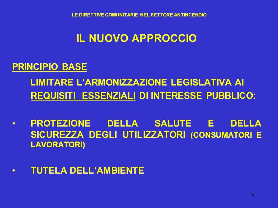 17 LE DIRETTIVE COMUNITARIE NEL SETTORE ANTINCENDIO PRINCIPI FONDAMENTALI DELLA NORMAZIONEConsensualità DemocraticitàVolontarietà Trasparenza
