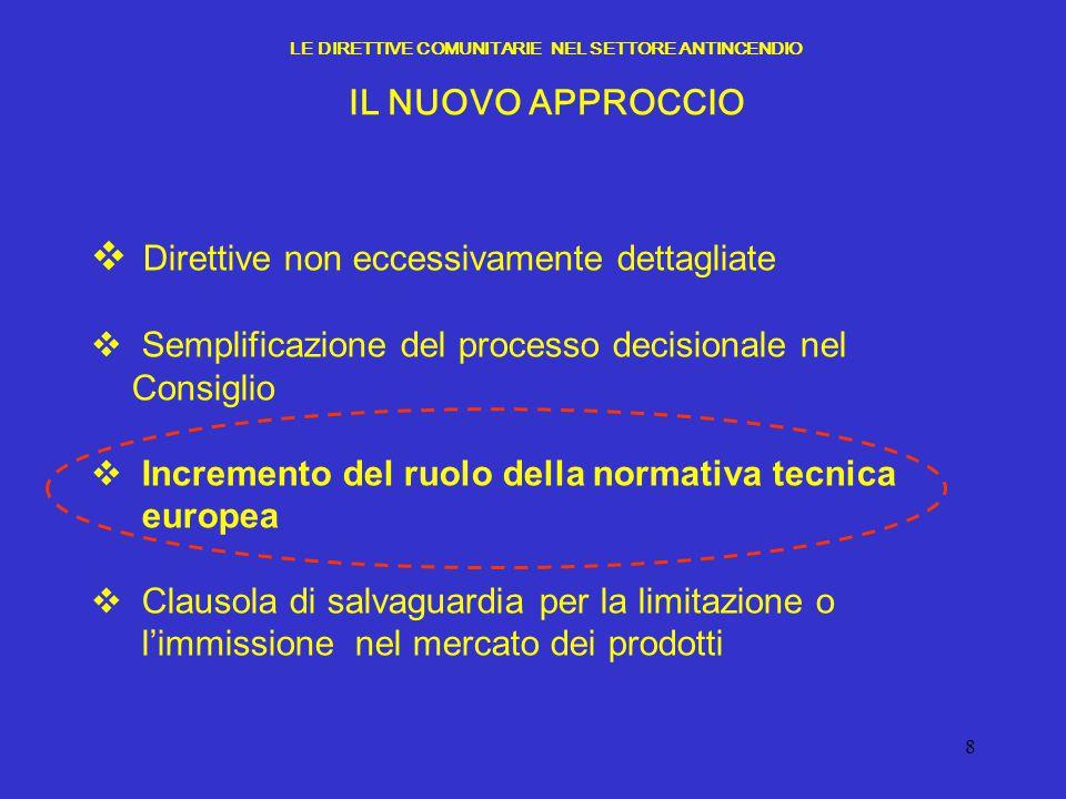 19 LE DIRETTIVE COMUNITARIE NEL SETTORE ANTINCENDIO LE SPECIFICHE TECNICHE DI PRODOTTO POSSONO DEFINIRE: GLI ASPETTI DESCRITTIVI LE PRESTAZIONI LA TERMINOLOGIA LA CLASSIFICA LE PROCEDURE DI PROVA L'ORGANIZZAZIONE PER: - PROCEDURE DI VALUTAZIONE -PROCEDURE DI CONTROLLO -PROCEDURE DI GESTIONE DEL SISTEMA DI PRODUZIONE