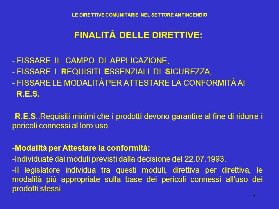 50 LE DIRETTIVE COMUNITARIE NEL SETTORE ANTINCENDIO Duplice finalità della procedura 1.