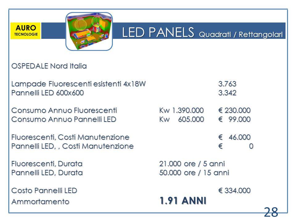 LED PANELS Quadrati / Rettangolari OSPEDALE Nord Italia Lampade Fluorescenti esistenti 4x18W3.763 Pannelli LED 600x6003.342 Consumo Annuo Fluorescenti