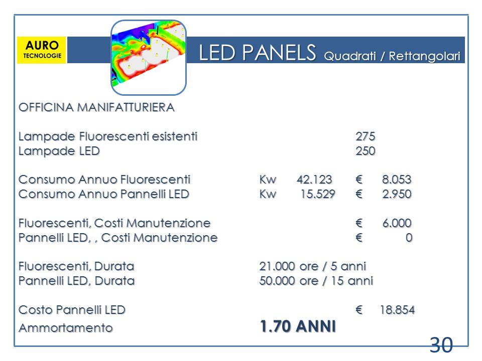 LED PANELS Quadrati / Rettangolari OFFICINA MANIFATTURIERA Lampade Fluorescenti esistenti 275 Lampade LED 250 Consumo Annuo FluorescentiKw 42.123€ 8.0
