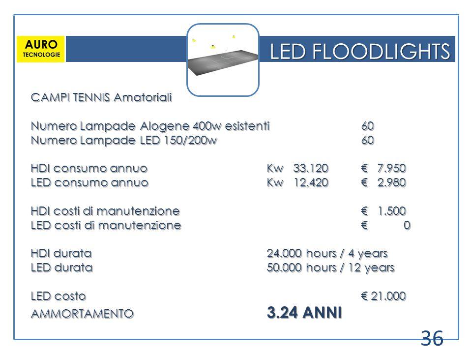 LED FLOODLIGHTS CAMPI TENNIS Amatoriali Numero Lampade Alogene 400w esistenti60 Numero Lampade LED 150/200w60 HDI consumo annuoKw 33.120 € 7.950 LED c