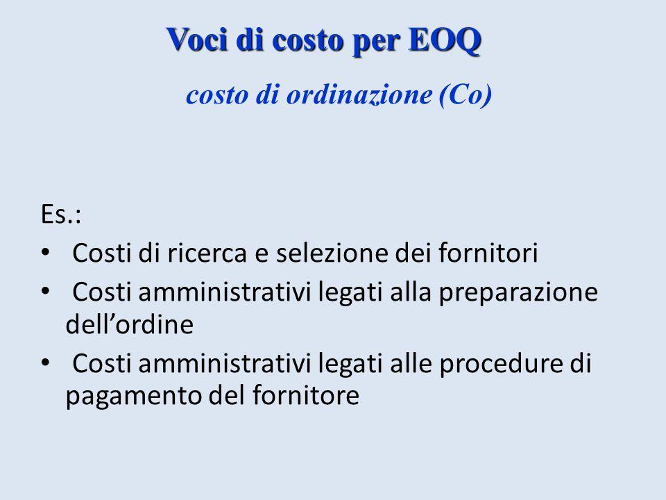 Es.: Costi di ricerca e selezione dei fornitori Costi amministrativi legati alla preparazione dell'ordine Costi amministrativi legati alle procedure di pagamento del fornitore costo di ordinazione (Co) Voci di costo per EOQ