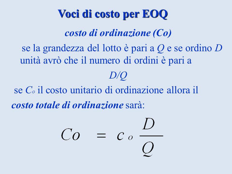 costo di ordinazione (Co) se la grandezza del lotto è pari a Q e se ordino D unità avrò che il numero di ordini è pari a D/Q se C o il costo unitario di ordinazione allora il costo totale di ordinazione sarà: Voci di costo per EOQ