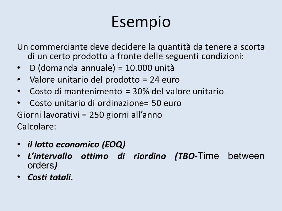 Esempio Un commerciante deve decidere la quantità da tenere a scorta di un certo prodotto a fronte delle seguenti condizioni: D (domanda annuale) = 10.000 unità Valore unitario del prodotto = 24 euro Costo di mantenimento = 30% del valore unitario Costo unitario di ordinazione= 50 euro Giorni lavorativi = 250 giorni all'anno Calcolare: il lotto economico (EOQ) L'intervallo ottimo di riordino (TBO- Time between orders ) Costi totali.