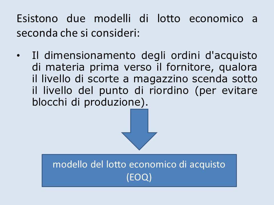 Esistono due modelli di lotto economico a seconda che si consideri: Il dimensionamento degli ordini d acquisto di materia prima verso il fornitore, qualora il livello di scorte a magazzino scenda sotto il livello del punto di riordino (per evitare blocchi di produzione).