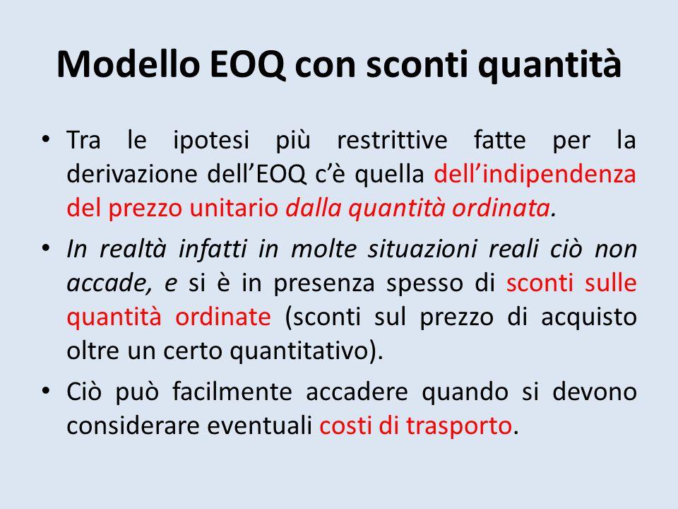 Modello EOQ con sconti quantità Tra le ipotesi più restrittive fatte per la derivazione dell'EOQ c'è quella dell'indipendenza del prezzo unitario dalla quantità ordinata.