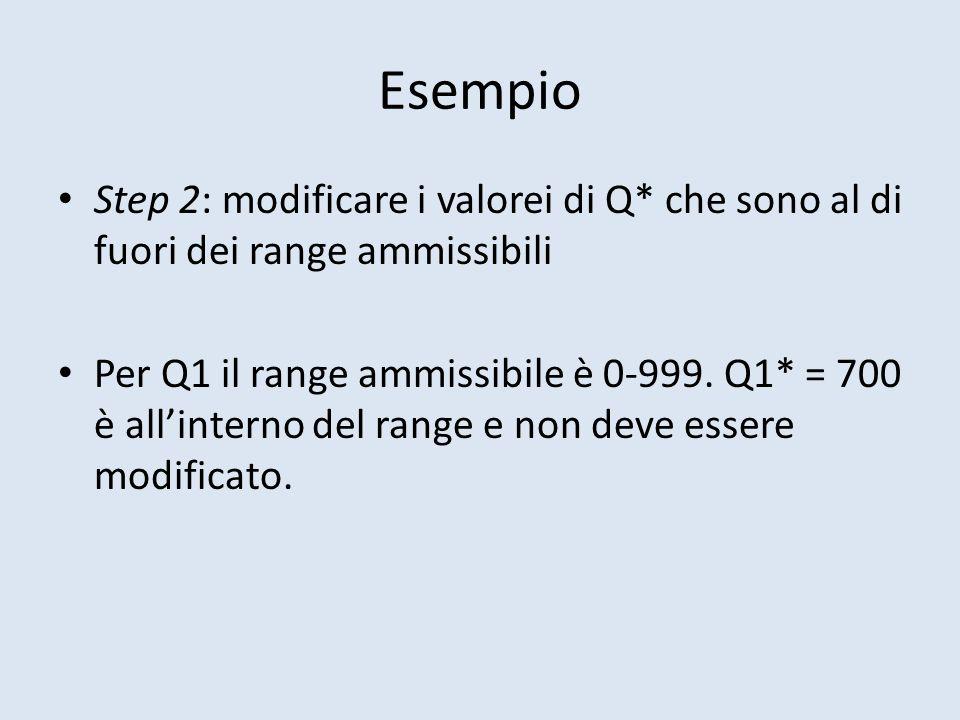 Step 2: modificare i valorei di Q* che sono al di fuori dei range ammissibili Per Q1 il range ammissibile è 0-999.