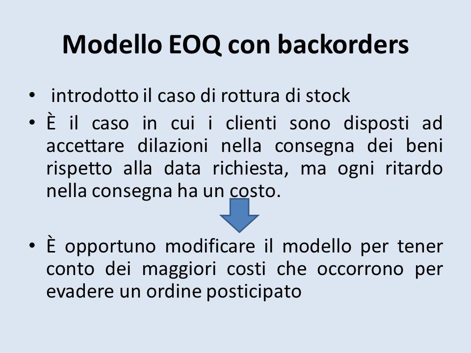 Modello EOQ con backorders introdotto il caso di rottura di stock È il caso in cui i clienti sono disposti ad accettare dilazioni nella consegna dei beni rispetto alla data richiesta, ma ogni ritardo nella consegna ha un costo.