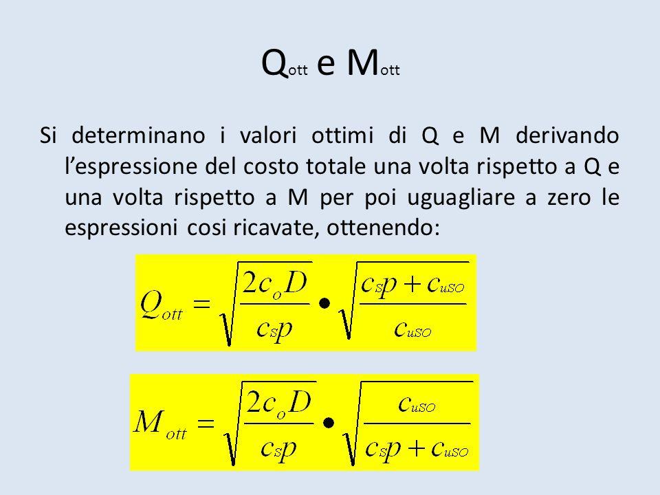Q ott e M ott Si determinano i valori ottimi di Q e M derivando l'espressione del costo totale una volta rispetto a Q e una volta rispetto a M per poi uguagliare a zero le espressioni cosi ricavate, ottenendo: