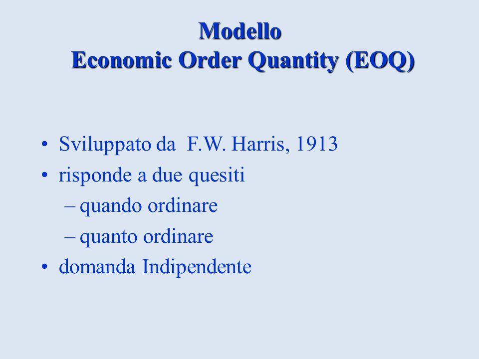 Question: Quale è la quantità da ordinare che mi minimizza I costi Answer: Step 1: Compute Q* for every discount range.