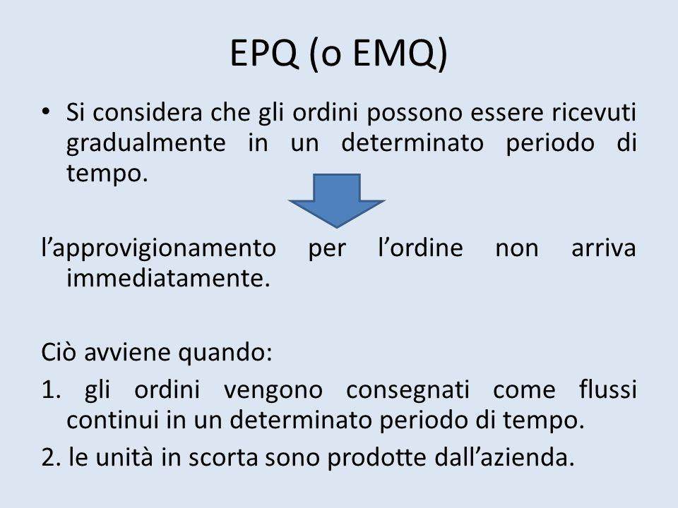 EPQ (o EMQ) Si considera che gli ordini possono essere ricevuti gradualmente in un determinato periodo di tempo.