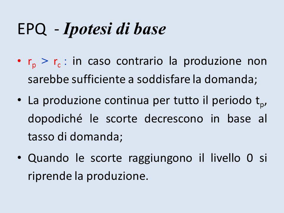 EPQ - Ipotesi di base r p > r c : in caso contrario la produzione non sarebbe sufficiente a soddisfare la domanda; La produzione continua per tutto il periodo t p, dopodiché le scorte decrescono in base al tasso di domanda; Quando le scorte raggiungono il livello 0 si riprende la produzione.