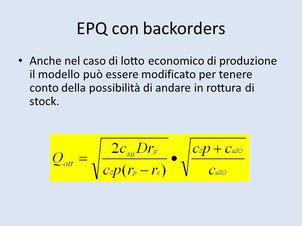 EPQ con backorders Anche nel caso di lotto economico di produzione il modello può essere modificato per tenere conto della possibilità di andare in rottura di stock.