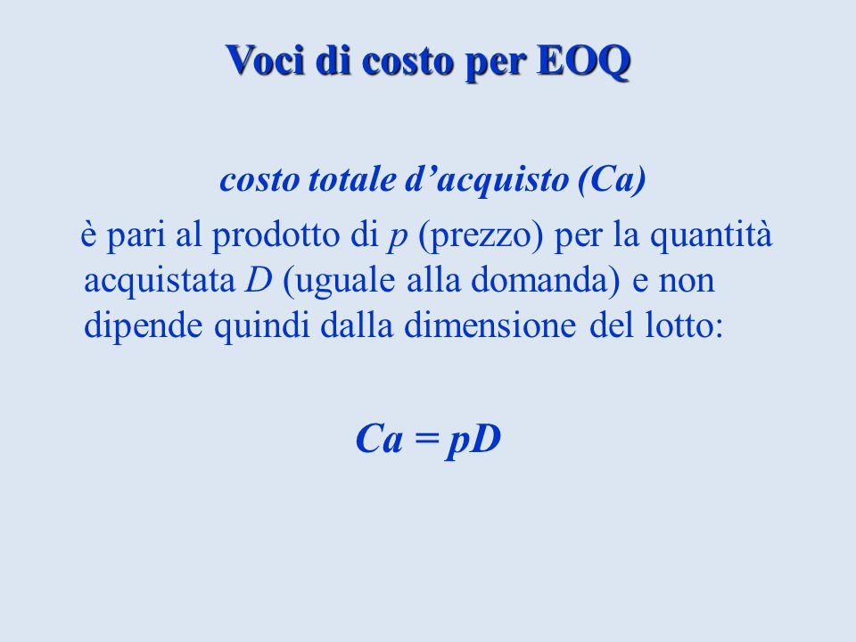 Voci di costo per EOQ costo totale d'acquisto (Ca) è pari al prodotto di p (prezzo) per la quantità acquistata D (uguale alla domanda) e non dipende quindi dalla dimensione del lotto: Ca = pD