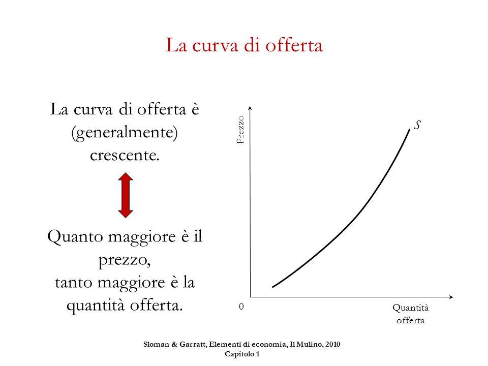 La curva di offerta La curva di offerta è (generalmente) crescente. Quanto maggiore è il prezzo, tanto maggiore è la quantità offerta. Quantità offert