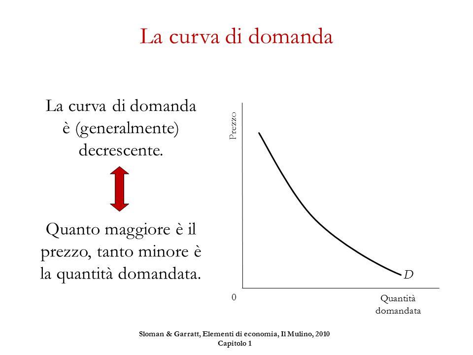 La curva di domanda La curva di domanda è (generalmente) decrescente. Quanto maggiore è il prezzo, tanto minore è la quantità domandata. Quantità doma
