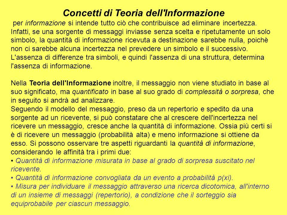 Concetti di Teoria dell Informazione per informazione si intende tutto ciò che contribuisce ad eliminare incertezza.