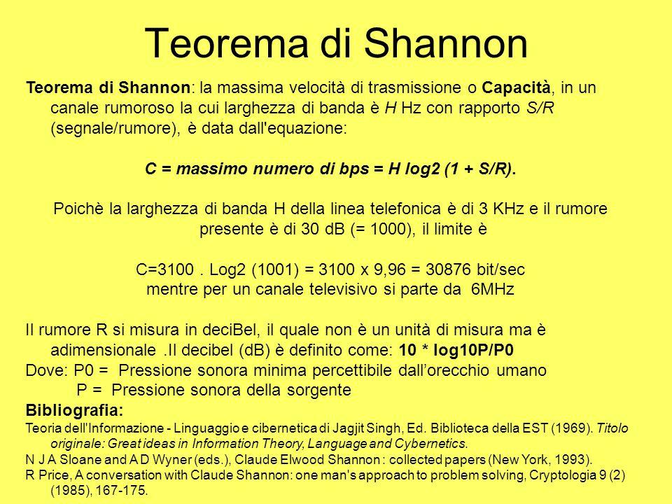 Teorema di Shannon Teorema di Shannon: la massima velocità di trasmissione o Capacità, in un canale rumoroso la cui larghezza di banda è H Hz con rapporto S/R (segnale/rumore), è data dall equazione: C = massimo numero di bps = H log2 (1 + S/R).