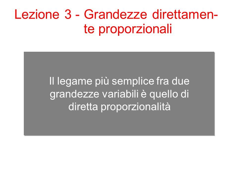 Il legame più semplice fra due grandezze variabili è quello di diretta proporzionalità Lezione 3 - Grandezze direttamen- te proporzionali