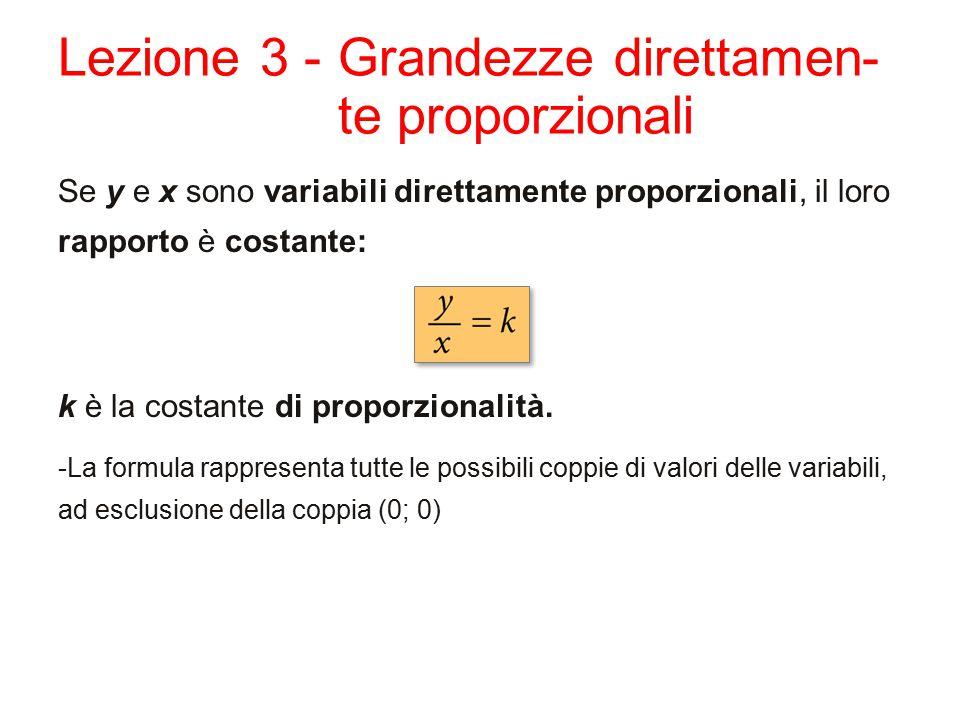 Lezione 3 - Grandezze direttamen- te proporzionali Se y e x sono variabili direttamente proporzionali, il loro rapporto è costante: k è la costante di