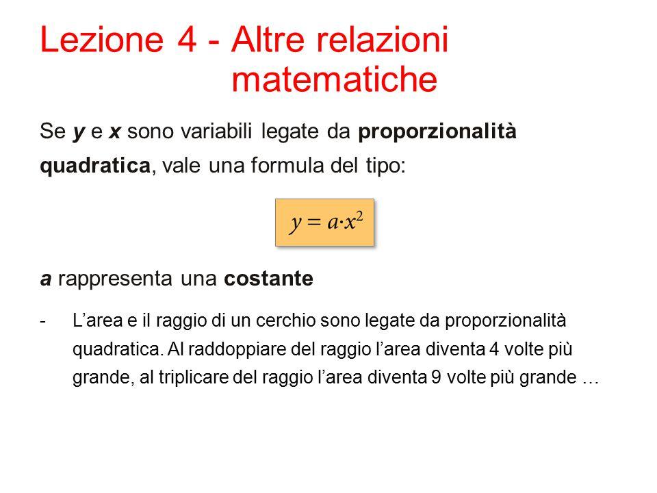 Lezione 4 - Altre relazioni matematiche Se y e x sono variabili legate da proporzionalità quadratica, vale una formula del tipo: a rappresenta una costante -L'area e il raggio di un cerchio sono legate da proporzionalità quadratica.