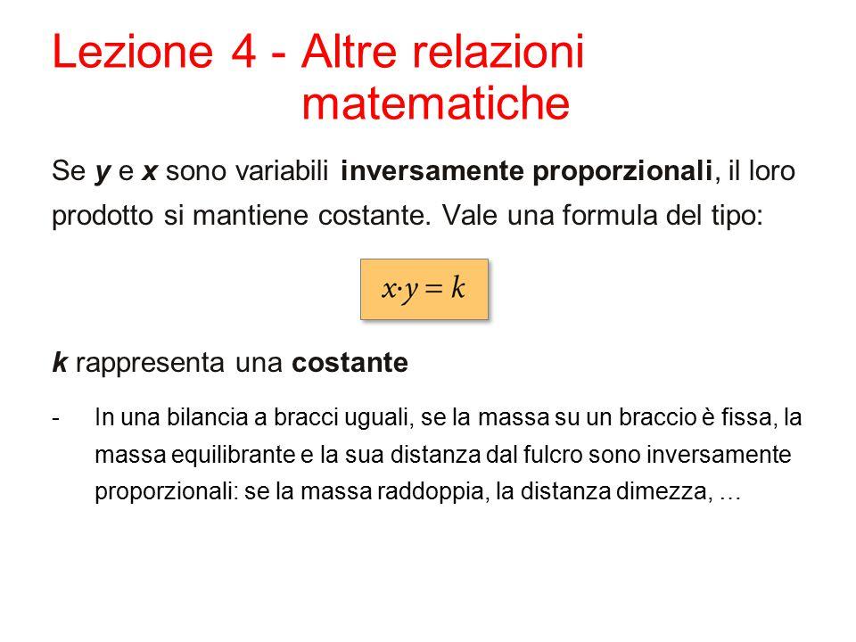 Lezione 4 - Altre relazioni matematiche Se y e x sono variabili inversamente proporzionali, il loro prodotto si mantiene costante. Vale una formula de