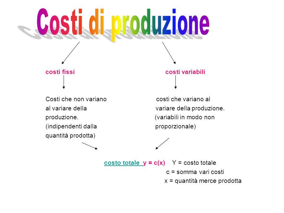 costi fissi costi variabili Costi che non variano costi che variano al al variare della variare della produzione.