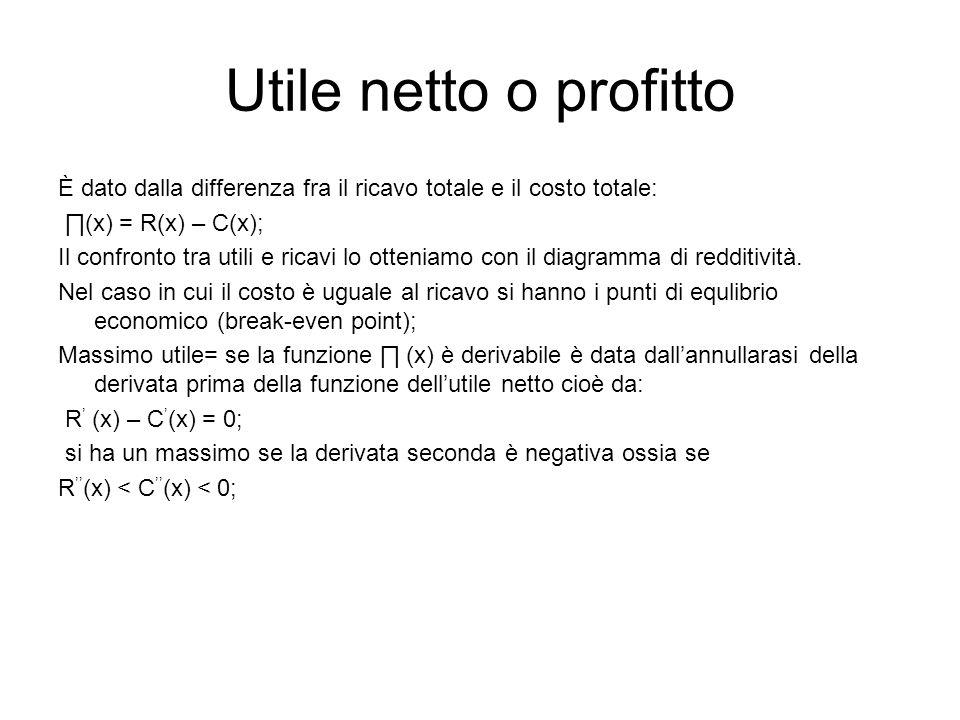 Utile netto o profitto È dato dalla differenza fra il ricavo totale e il costo totale: ∏(x) = R(x) – C(x); Il confronto tra utili e ricavi lo otteniamo con il diagramma di redditività.
