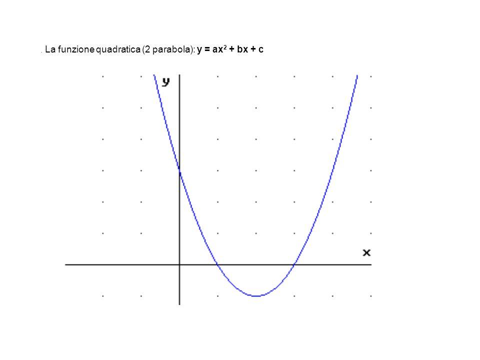 . La funzione quadratica (2 parabola): y = ax 2 + bx + c