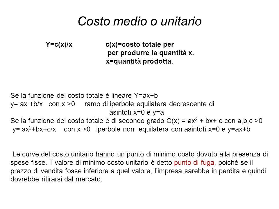 Costo medio o unitario Y=c(x)/x c(x)=costo totale per per produrre la quantità x.