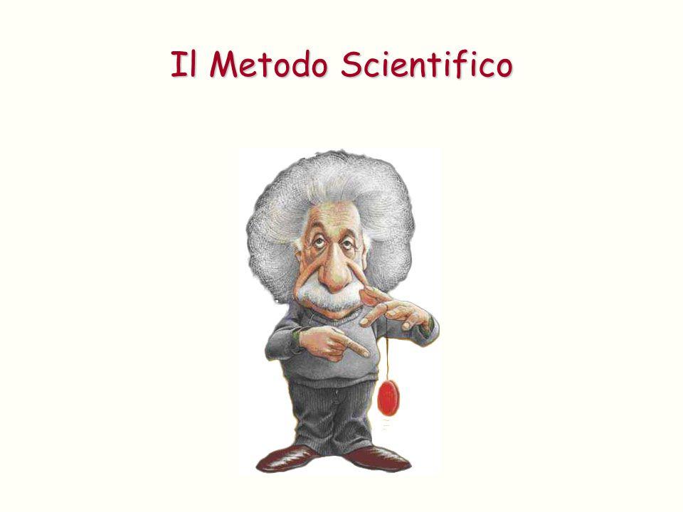 Il metodo scientifico prevede una serie di passaggi che vengono utilizzati per indagare su un evento naturale.