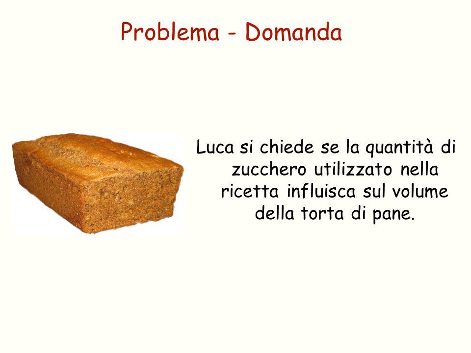 Luca si chiede se la quantità di zucchero utilizzato nella ricetta influisca sul volume della torta di pane. Problema - Domanda