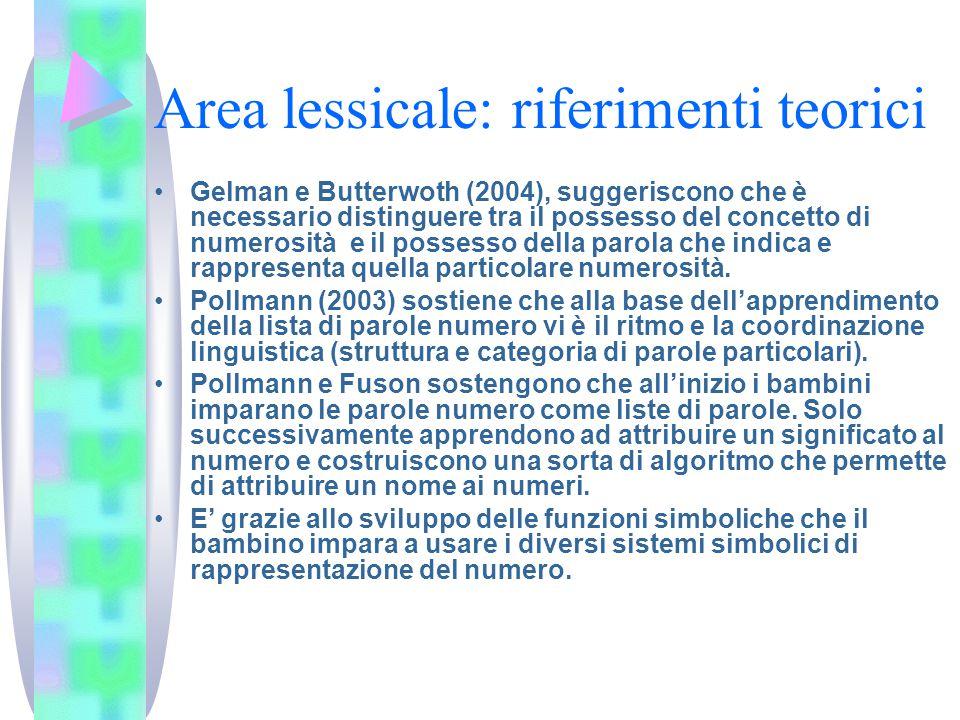Area lessicale: riferimenti teorici Gelman e Butterwoth (2004), suggeriscono che è necessario distinguere tra il possesso del concetto di numerosità e il possesso della parola che indica e rappresenta quella particolare numerosità.