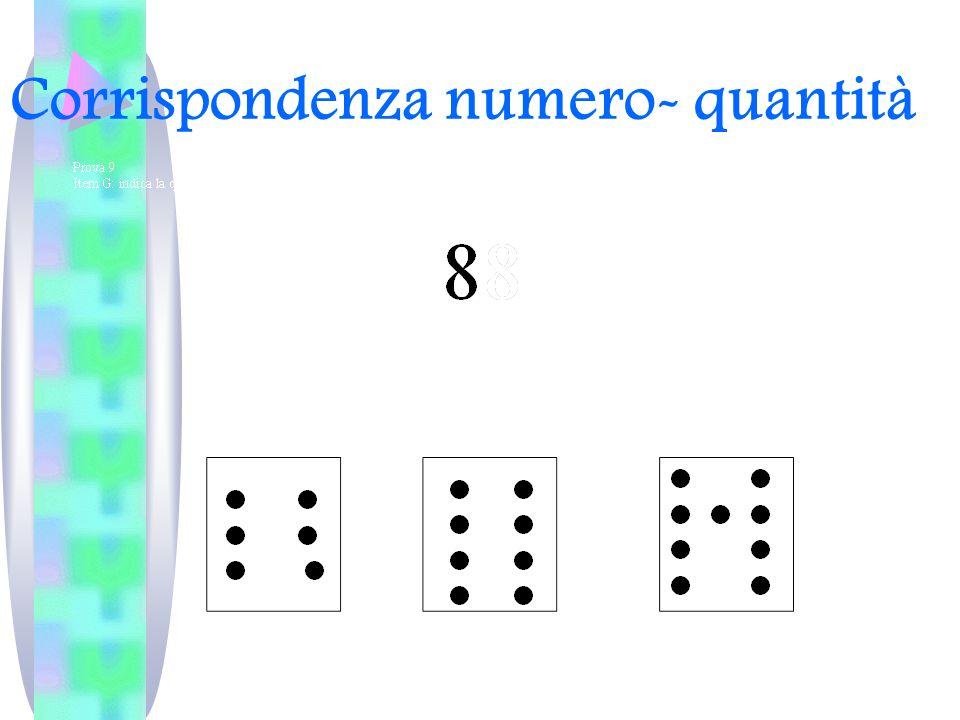 Corrispondenza numero- quantità