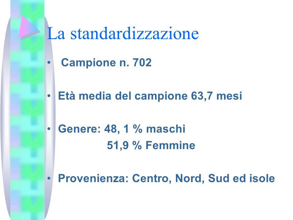 La standardizzazione Campione n.