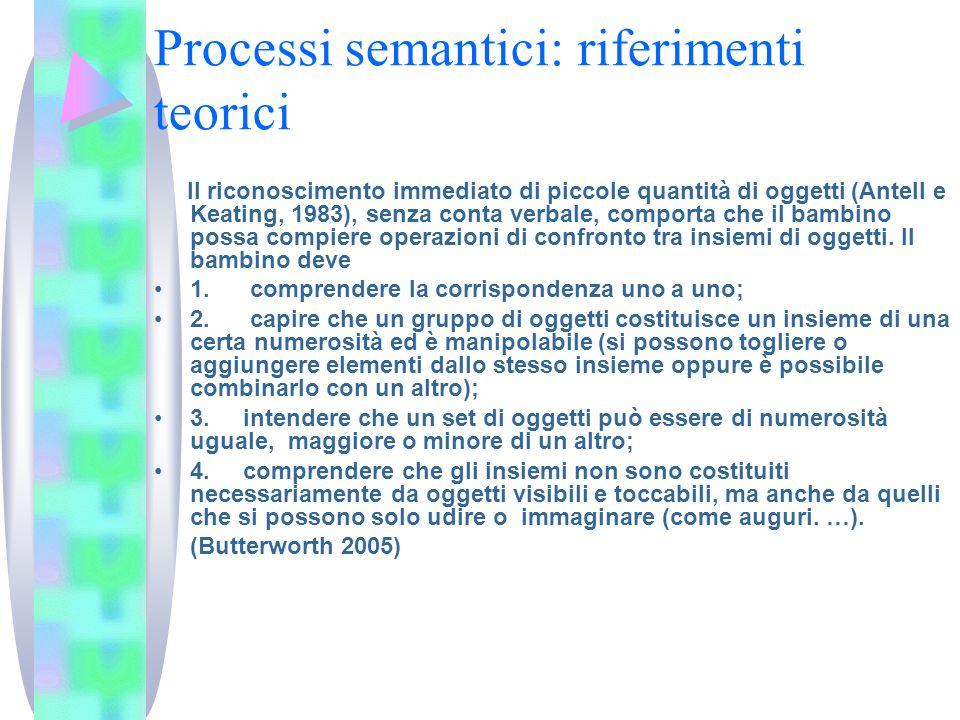 Processi semantici: riferimenti teorici Il riconoscimento immediato di piccole quantità di oggetti (Antell e Keating, 1983), senza conta verbale, comporta che il bambino possa compiere operazioni di confronto tra insiemi di oggetti.