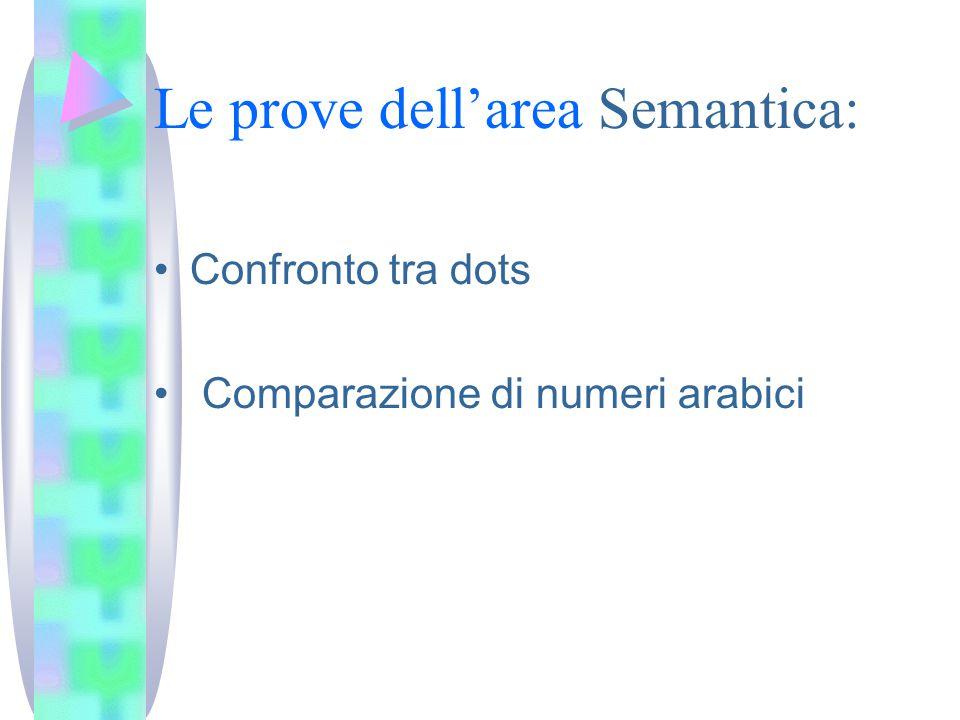 Le prove dell'area Semantica: Confronto tra dots Comparazione di numeri arabici