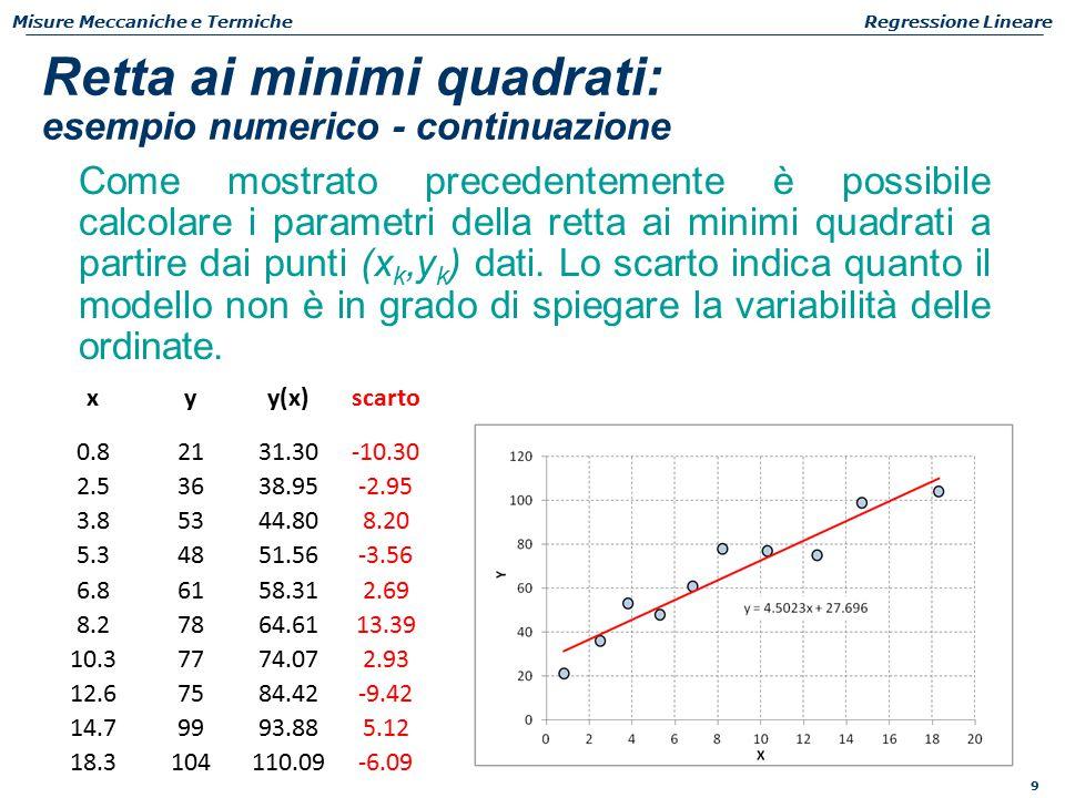 9 Misure Meccaniche e TermicheRegressione Lineare Come mostrato precedentemente è possibile calcolare i parametri della retta ai minimi quadrati a partire dai punti (x k,y k ) dati.