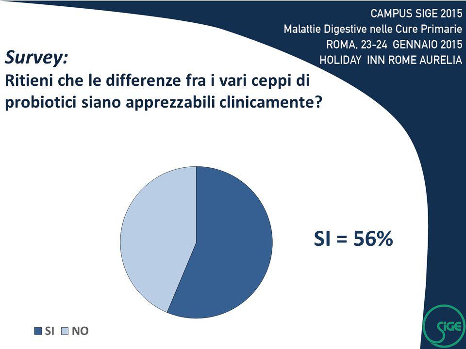 Survey: Ritieni che le differenze fra i vari ceppi di probiotici siano apprezzabili clinicamente.