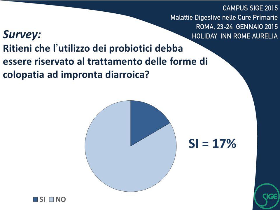 Survey: Ritieni che l'utilizzo dei probiotici debba essere riservato al trattamento delle forme di colopatia ad impronta diarroica.