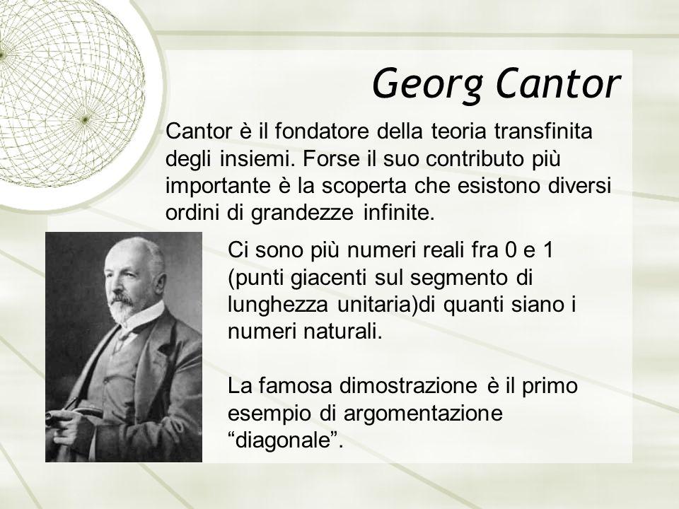 Georg Cantor Cantor è il fondatore della teoria transfinita degli insiemi.