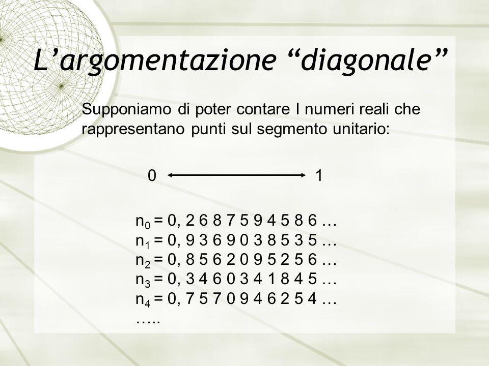 L'argomentazione diagonale n 0 = 0, 2 6 8 7 5 9 4 5 8 6 … n 1 = 0, 9 3 6 9 0 3 8 5 3 5 … n 2 = 0, 8 5 6 2 0 9 5 2 5 6 … n 3 = 0, 3 4 6 0 3 4 1 8 4 5 … n 4 = 0, 7 5 7 0 9 4 6 2 5 4 … …..