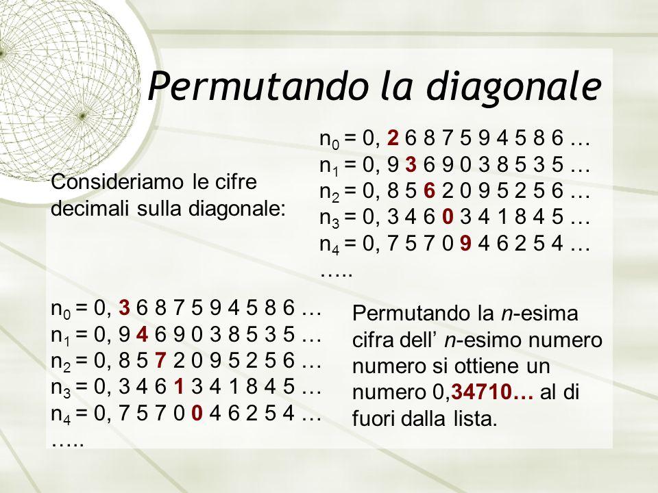 Permutando la diagonale n 0 = 0, 3 6 8 7 5 9 4 5 8 6 … n 1 = 0, 9 4 6 9 0 3 8 5 3 5 … n 2 = 0, 8 5 7 2 0 9 5 2 5 6 … n 3 = 0, 3 4 6 1 3 4 1 8 4 5 … n 4 = 0, 7 5 7 0 0 4 6 2 5 4 … …..