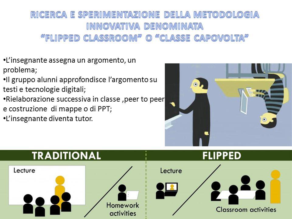 L'insegnante assegna un argomento, un problema; Il gruppo alunni approfondisce l'argomento su testi e tecnologie digitali; Rielaborazione successiva i