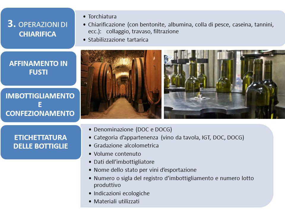 Torchiatura Chiarificazione (con bentonite, albumina, colla di pesce, caseina, tannini, ecc.): collaggio, travaso, filtrazione Stabilizzazione tartari